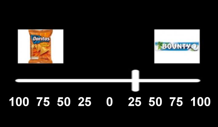 בתמונה: דוגמה ממהלך הניסוי. ©️ AG Mormann/Uni Bonn