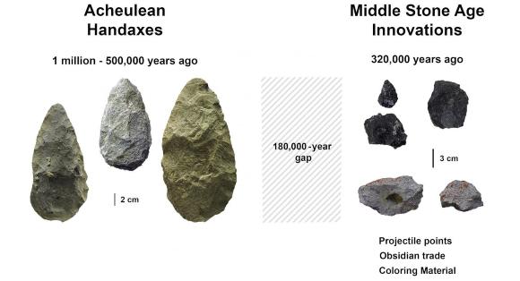 גרזני יד אשליים (משמאל) לעומת כלי האובסידיאן החדישים   מקור: Human Origins Program, Smithsonian