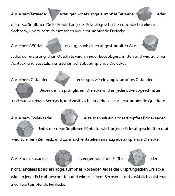 Konstruktion von fünf der 13 archimedischen Polyeder durch Wegschneiden der Ecken von platonischen Polyedern | Quelle der Abbildungen der Polyeder: Wikipedia