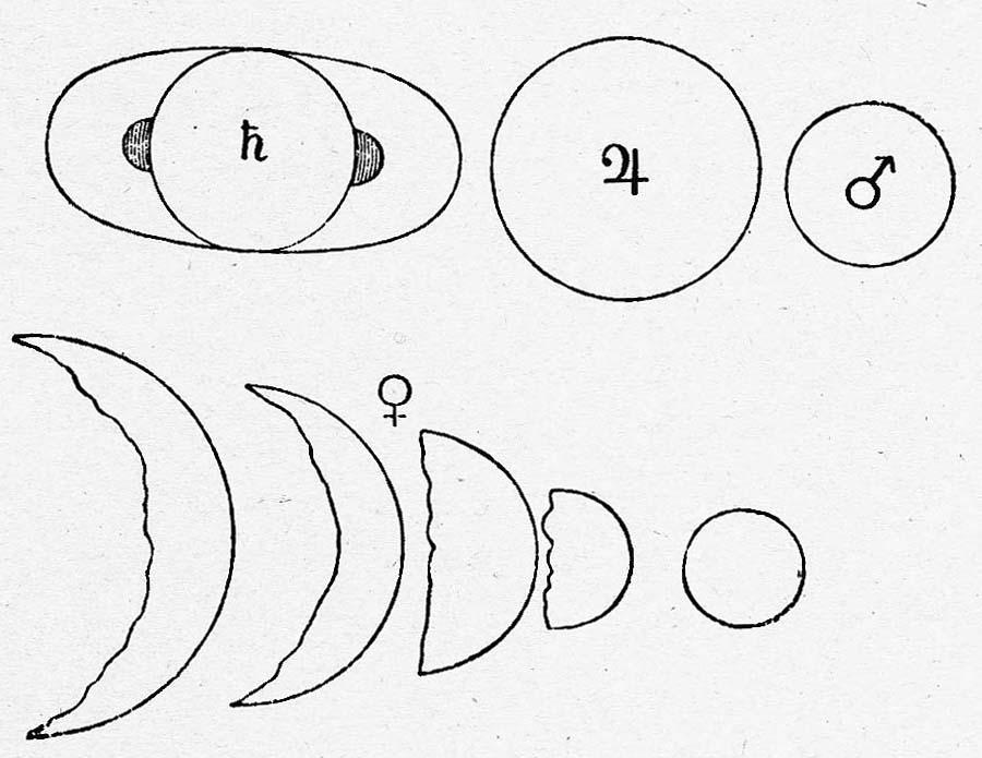 תחזית שהתגלתה כמדויקת מאוד. הממצאים של גלילאו מתצפיותיו על המופעים של נוגה | מקור: NASA