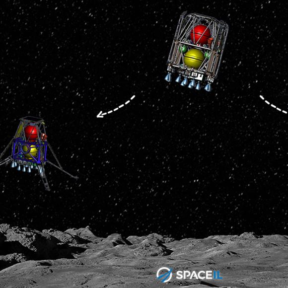 הדמיה ראשונית של מתווה המשימה העתידית. מקור: SpaceIL