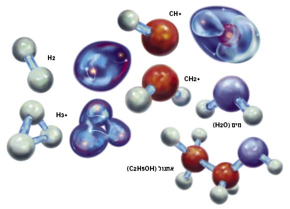 מולקולות