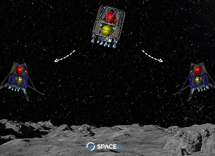 מתווה המשימה המתוכנן: שתי נחתות ולוויין שימשיך להקיף את הירח | הדמיה: SpaceIL
