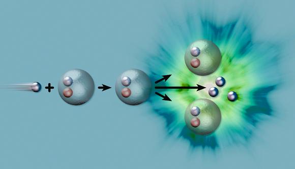 אילוסטרציה של תגובה גרעינית | SPL