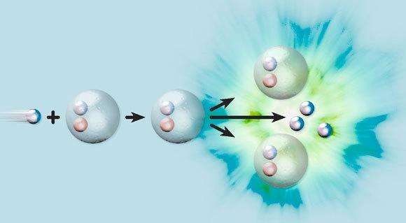 תוספת של ניטרון אחד לגרעין אורניום גורמת לו להתבקע לשני גרעינים (קריפטון ובריום) ולפלוט אנרגיה ושלושה ניטרונים | איור: CLAUS LUNAU / SCIENCE PHOTO LIBRARY
