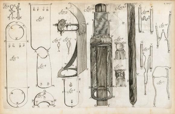 מפרט טכני של מיקרוסקופ של ון לוונהוק מ-1689, עם איורים של כלי דם של צלופחים שתיעד בעזרתו   מקור: LIBRARY OF CONGRESS, RARE BOOK AND SPECIAL COLLECTIONS DIVISION / SCIENCE PHOTO LIBRARY