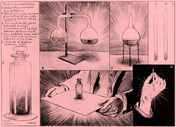 החומר המסתורי ביותר בטבע - איור מתחילת המאה העשרים המציג את סגולות הרדיום | מקור: Science Photo Library