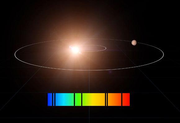 מדידת האור של כוכב יכולה לחשוף את הרכב האטמוספרה של כוכבי הלכת שלו | איור: NASA / SCIENCE PHOTO LIBRARY