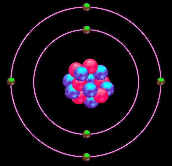 מבנה של אטום פחמן 14, עם שישה פרוטונים (באדום) ושמונה ניטרונים (בכחול) בגרעינו | Mikkel Juul Jensen, SPL