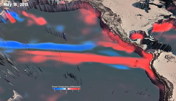 שינויי הטמפרטורות במזרח האוקיינוס השקט במהלך האל-ניניו של 2015 | מקור: NASA'S SCIENTIFIC VISUALIZATION STUDIO / SCIENCE PHOTO LIBRARY