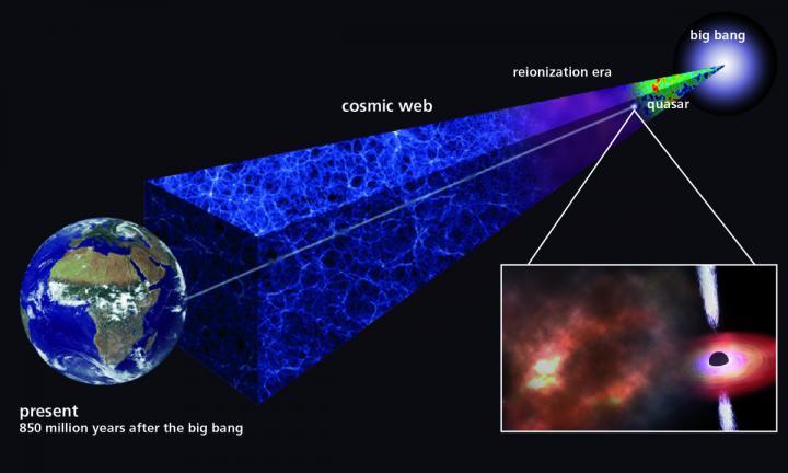 Illustration is courtesy of the Max Planck Society_תיאור לתמונה במייל של גיא ניר