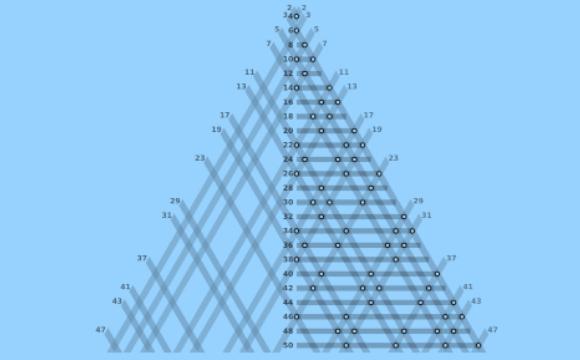 דיאגרמת פירמידה הממחישה כי המספרים הזוגיים עד 50 הם סכום של מספרים ראשוניים | איור: Adam Cunningham and John Ringland, Wikipedia