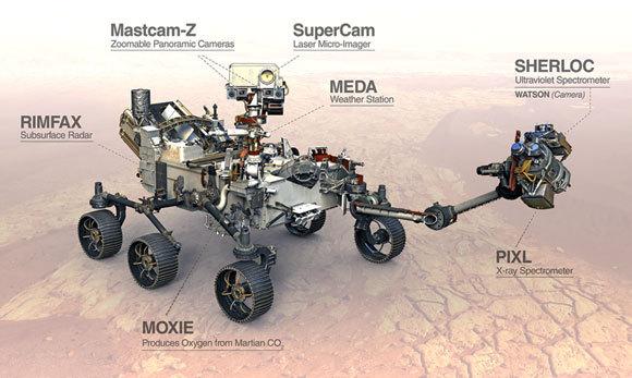 מערך המכשירים המדעיים של הרובר | איור: NASA/JPL-Caltech