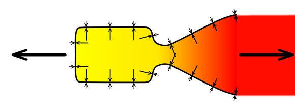 גזים הנפלטים במהירות מנחיר הפליטה של מנוע רקטי יוצרים כוח דחף קדימה | מקור: ויקיפדיה, נחלת הכלל