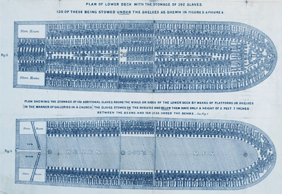מבנה של ספינת עבדים בריטית, 1788 | Plymouth Chapter of the Society for Effecting the Abolition of the Slave Trade
