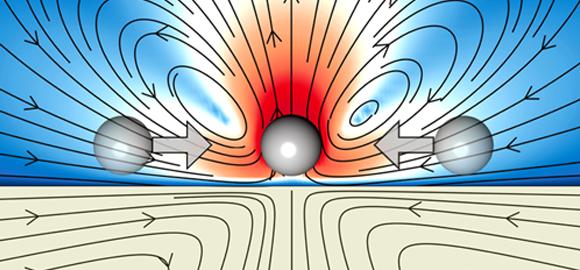 אילוסטרציה של הכוחות הפועלים על החלקיקים בעקבות הפעלת קרן הלייזר | מתוך המאמר, A. Caciagli et al., Phys. Rev. Lett.2020