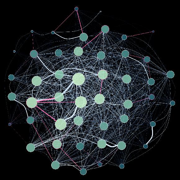 כל פרט הוא עיגול, וככל שהעיגול גדול יותר ובהיר יותר הפרט חברתי יותר. הקווים מייצגים קשרים, קווים ורודים את הקשר בין גור לאם | איור: Josh A. Firth