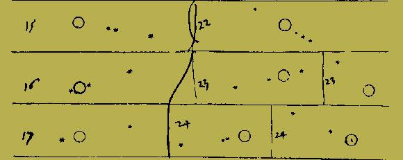 ירחים ששינו את תפיסת עולמו. רישומים של התצפיות על ירחי צדק מתוך יומנו של גלילאו | מקור: NCAR