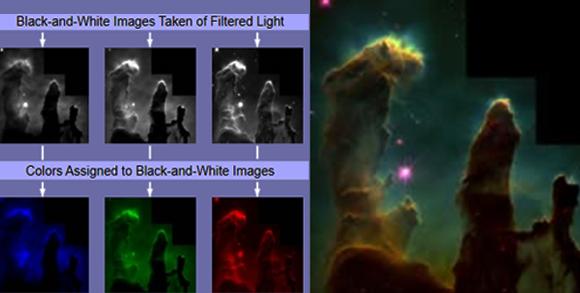 """צילום """"עמודי הבריאה"""" בערפילית הנשר בשלושה מסננים שונים. צילום: טלסקופ האבל, NASA"""