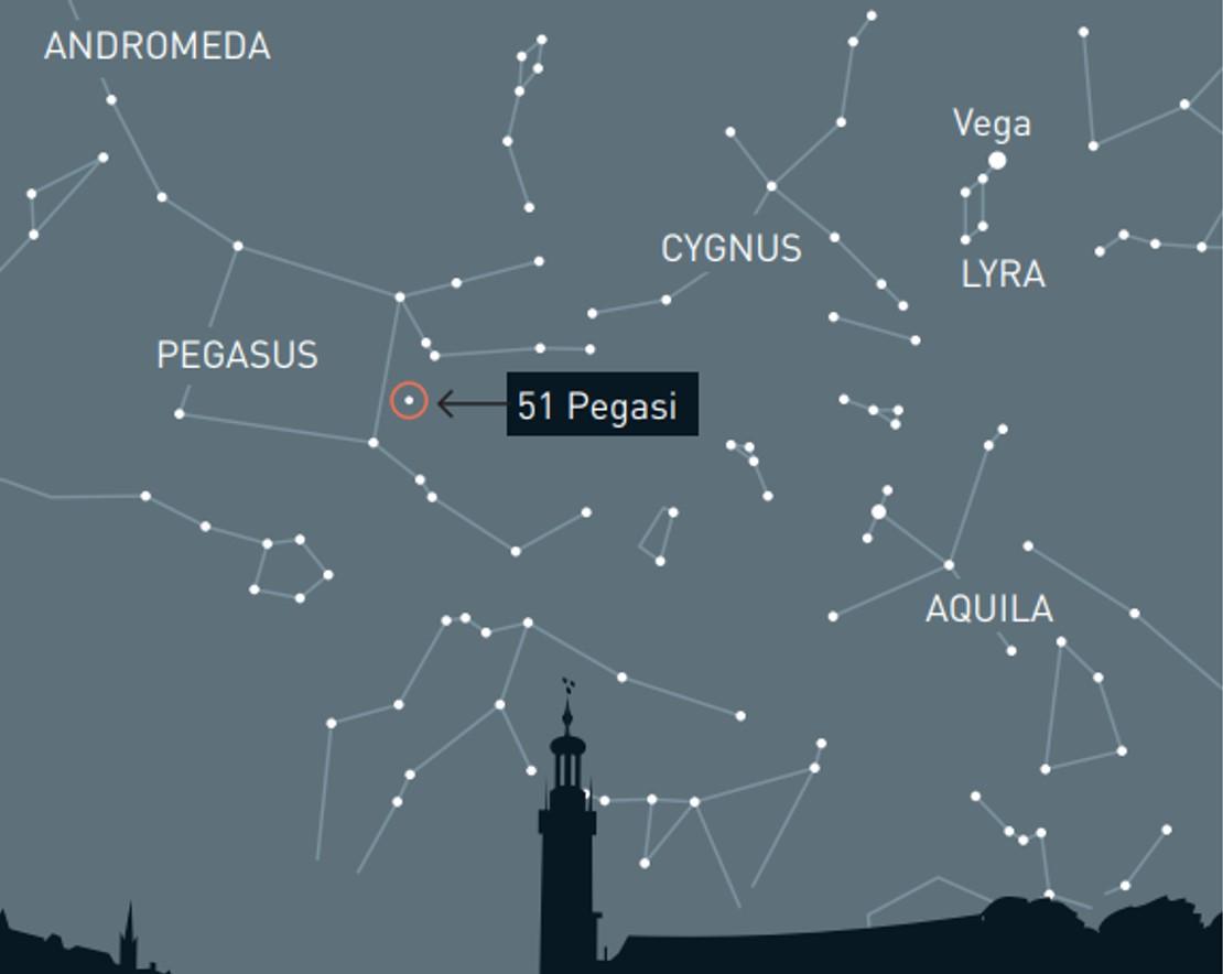 מיקומו בשמים של Pegasi 51, השמש סביבה נע כוכב הלכת שגילו קלוז ומאיור | אתר פרס נובל