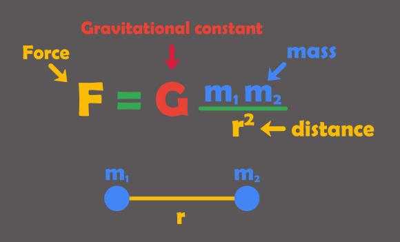 חוק הכבידה האוניברסלי