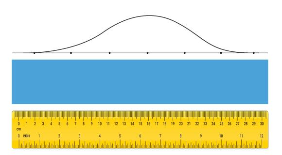 לפי העקומה הזו הסיכוי הגבוה ביותר שהוא במרכז | איור: Avector, Shutterstock, מריה גורוחובסקי