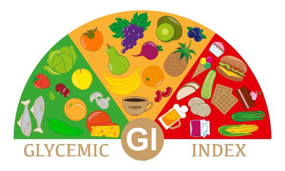 המדד הגליקמי של מגוון מאכלים   איור:  Elfhame, Shutterstock