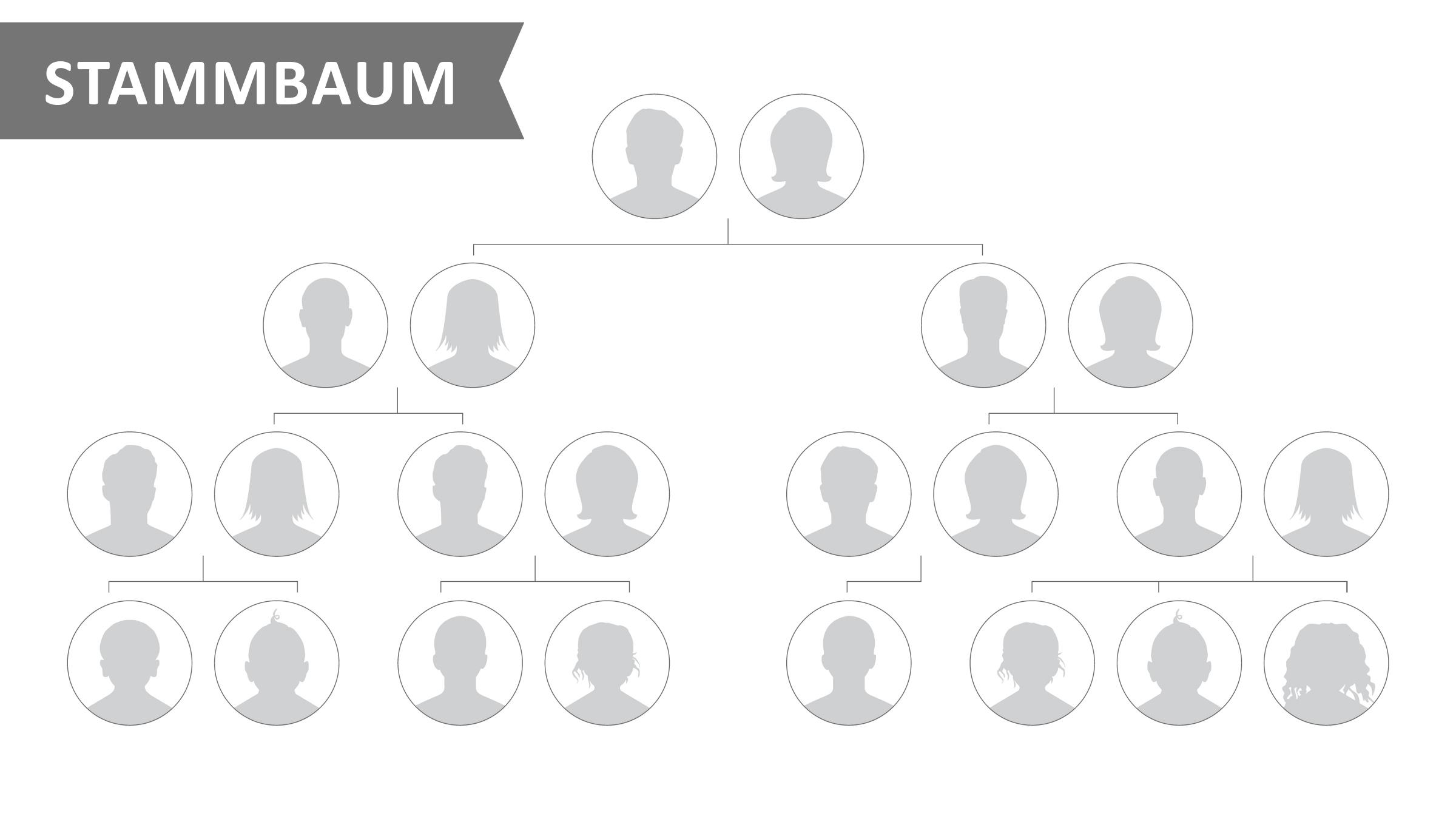 Genetische Information nicht zur Untersuchung von Kunden, sondern von deren Verwandten nutzen. Ein Stammbaum | Illustration: Shutterstock