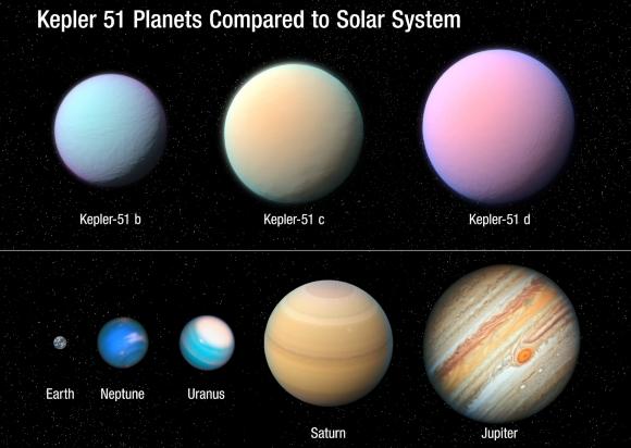 ענקים אווריריים. שלושת כוכבי הלכת של מערכת קפלר-51 בהשוואה לכדור הארץ ולענקי המערכת שלנו | מקור: NASA/ESA/STScI
