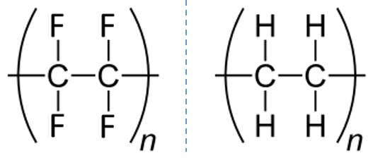 מבנה כימי של טפלון ושל פוליאתילן