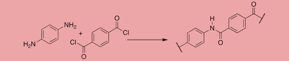 פרה-פנילאנדיאמין (משמאל) וטרפתלויל כלוריד (במרכז) מתחברות בקשר אמידי ויוצרות את יחידת הבסיס של הפולימר המכונה קוולר | איור: Roland.chem, Wikipedia